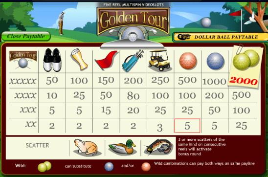 Golden Tour Paytable