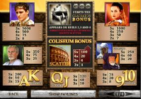 Gladiator slot machine playtech