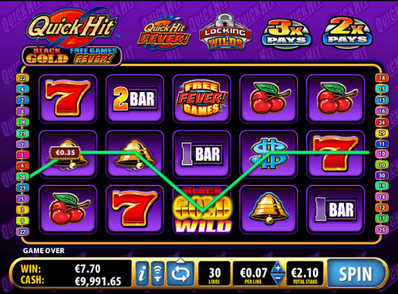 Slot machines with best odds of winning