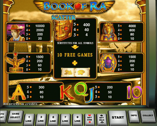Book of Ra Paytable