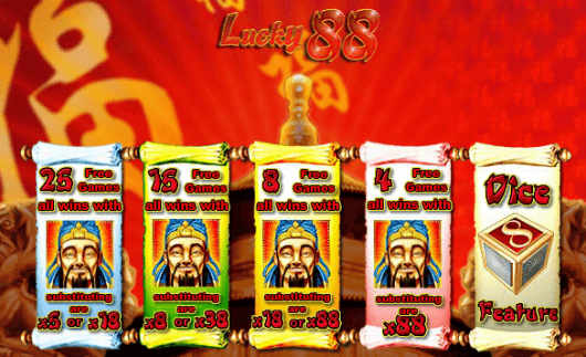 Lucky 88 Free Spins