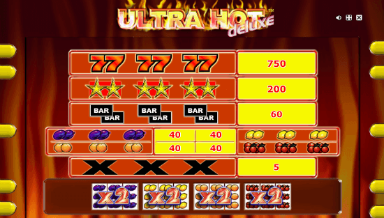 Ultra Hot Deluxe Paytable