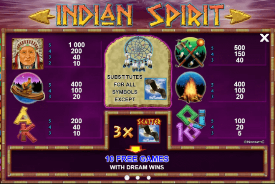 slot machine online indian spirit