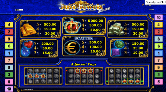 Just Jewels Slot Payout