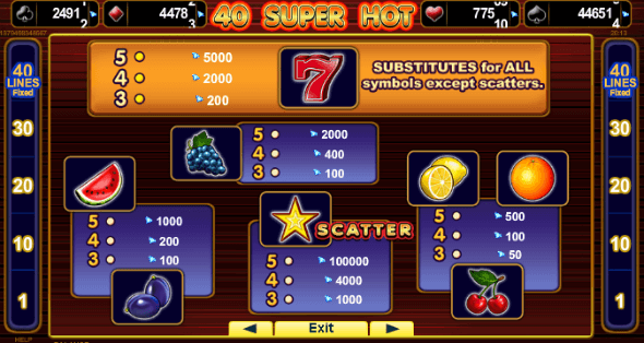 40 Super Hot Slot Paytable