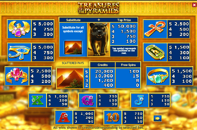 Treasures of the Pyramids Paytable
