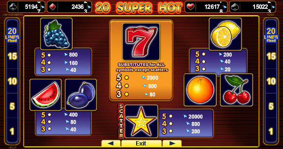 Hot Twenty Slot Review & Free Instant Play Casino Game
