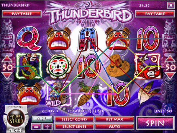 Thunderbird Spirit Slot - Play Online for Free or Real Money