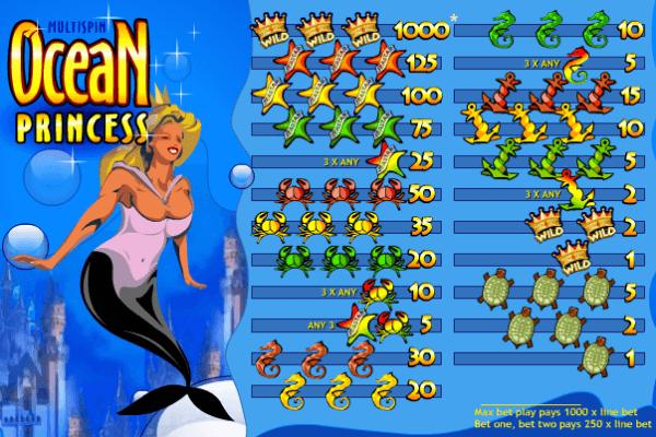 Ocean Princess Slot Paytable