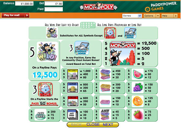 Monopoly Slot Online Paytable