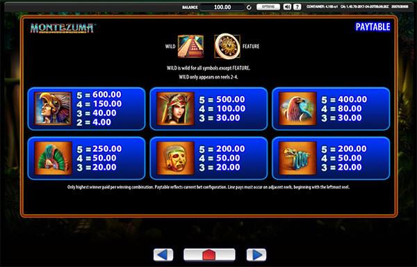 Montezuma Slot Paytablle