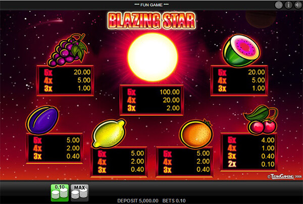 blazing star paytable
