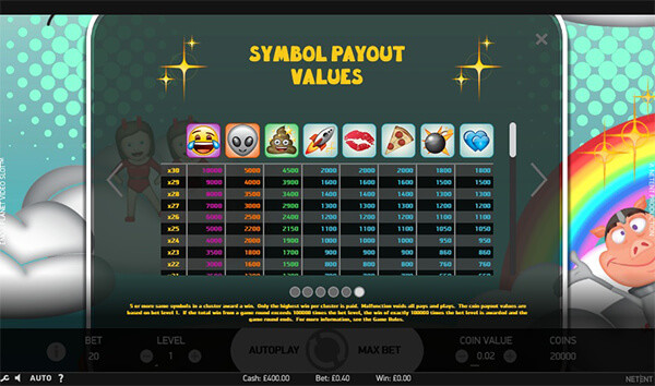 emoji slot paytable