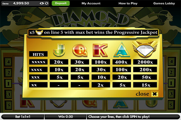 Diamond Bonanza Paytable