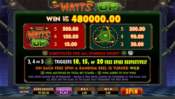Dr Watts Up Paytable and Jackpot