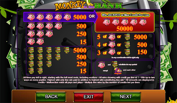 Monkey in the Bank Slot Paytable