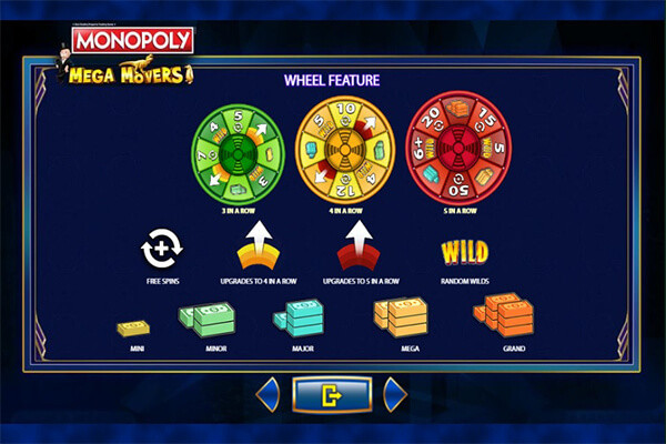 Monopoly Mega Movers Slots Machine Features