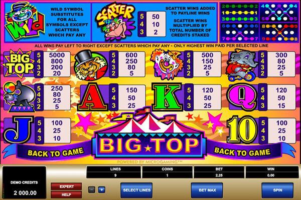 Big Top Slot Bonus Features